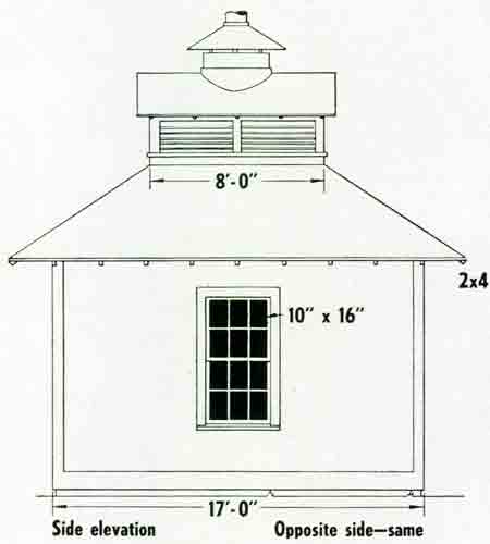 Build a pump house in 1:29 scale