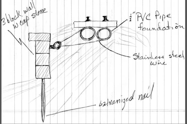 2_Sketch