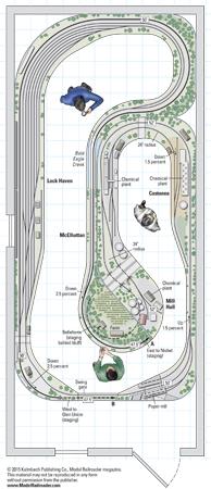 HOscaleConrailBaldEagleBranchtrackplan1