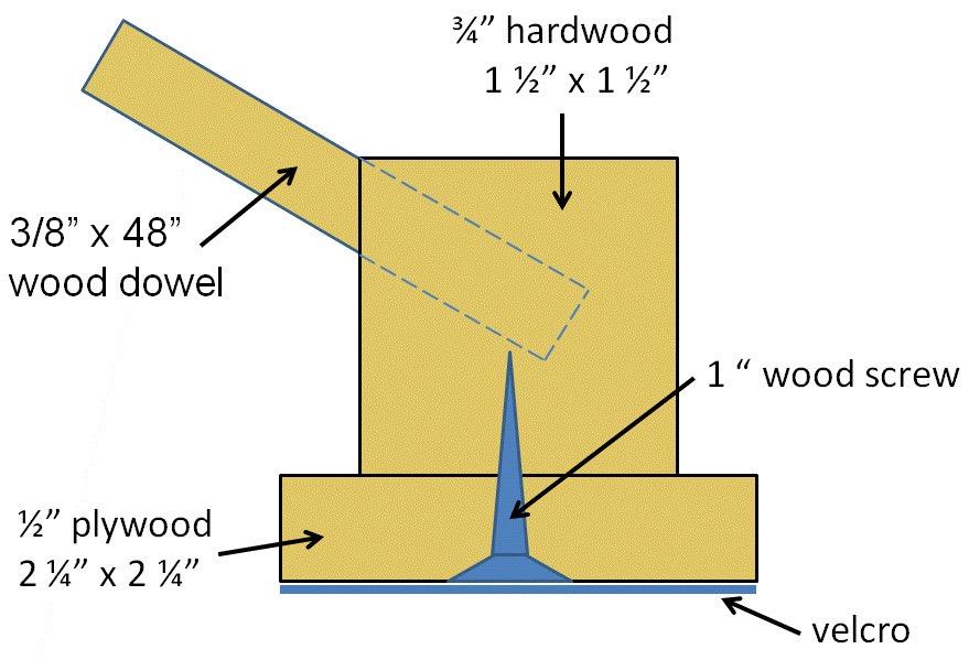 CTTH0114diagram1
