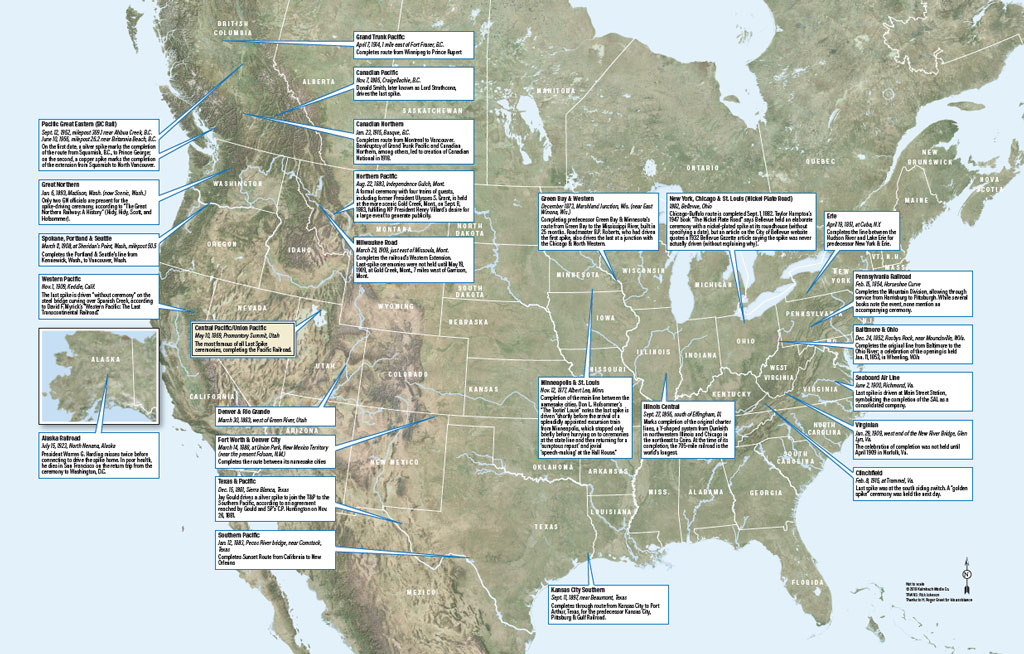 Transcontinental railroad completions in U.S. and Canada