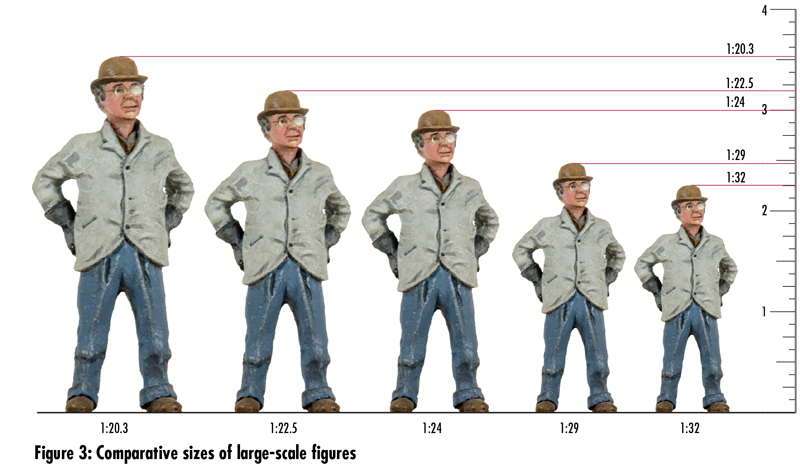 size_of_figures