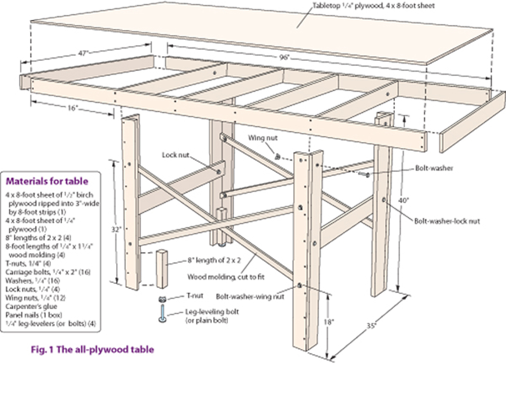table plan rev