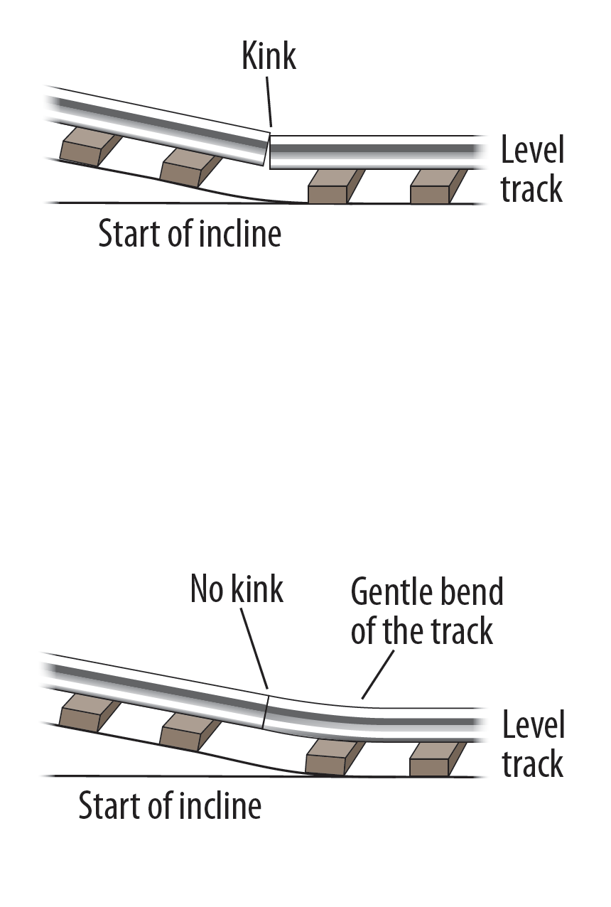 An illustration of a kinked toy train track versus toy track with a slight bend.