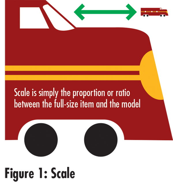 what_is_scale