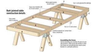 Basic table piece