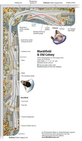 Home/How To/Track Plan Database/On30 Marshfield & Old Colony submit to redditShare2 FROM THE JULY 2020 ISSUE On30 Marshfield & Old Colony