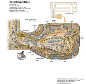 HO scale Royal Gorge Route