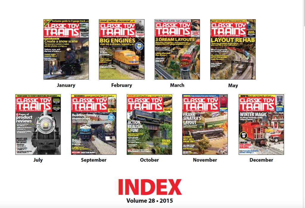 CTT annual index 2015 screenshot