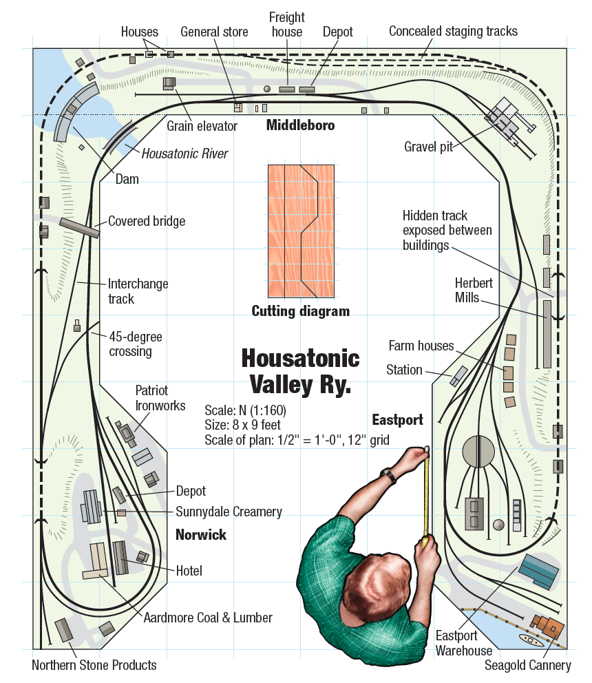 """An N scale track plan in an inverted U shape and a """"dogbone"""" track configuration"""