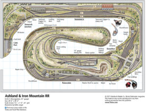 Track plan overview