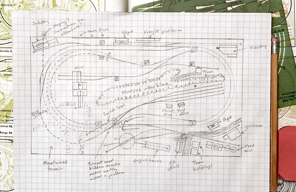 A pencil sketch of a 5-by-9-foot twice-around HO scale track plan