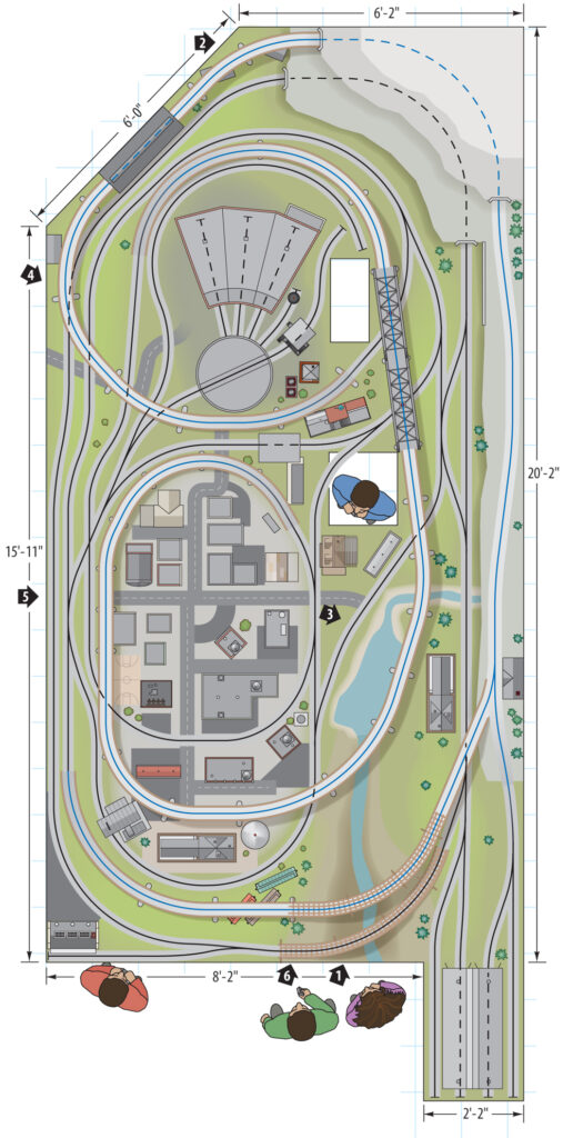 Overview of track plan