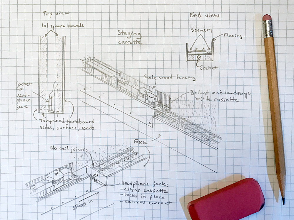 A group of isometric and orthogonal sketches show a design for a staging cassette that can slide into a socket on a model railroad layout
