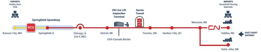 Line schematic of proposed rail route combination