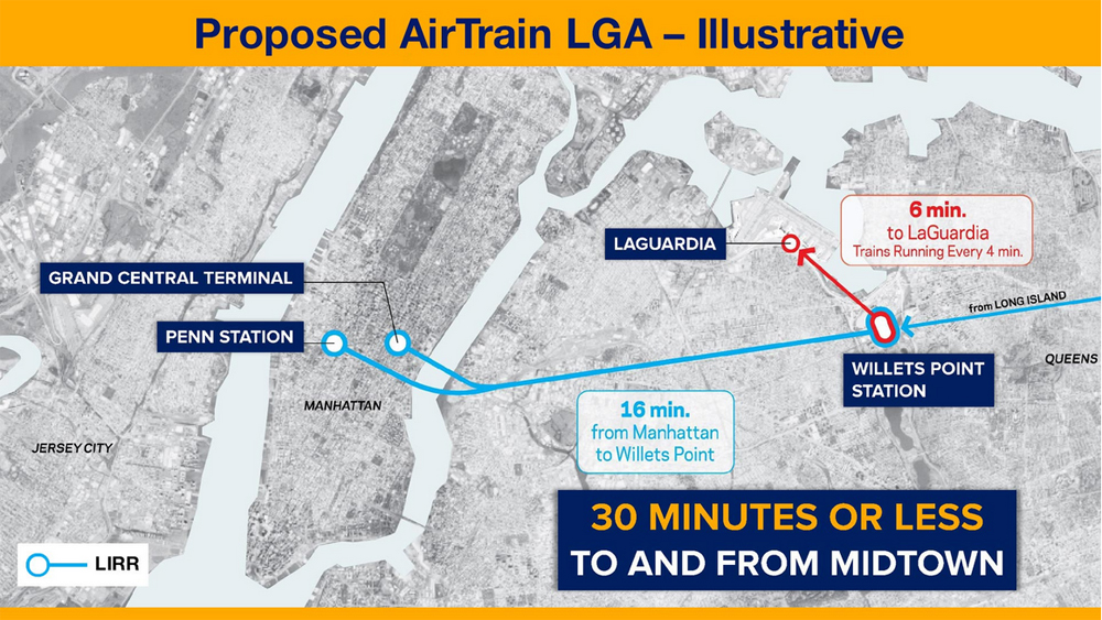 Map showing La Guardia AirTrain and connections