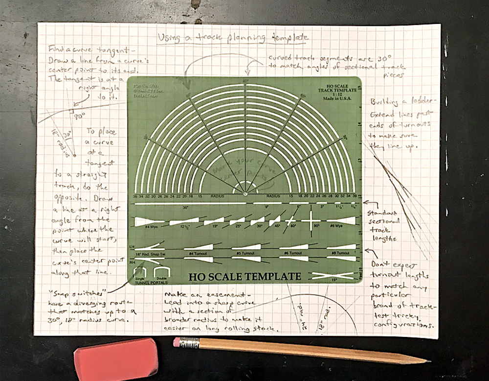A translucent green track-planning stencil is surrounded by notes and diagrams
