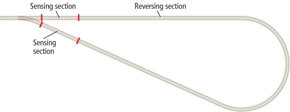 Reversing loop
