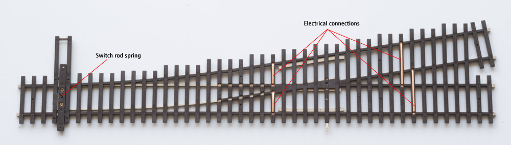 The bottom of an upside-down Walthers HO scale turnout with parts labeled