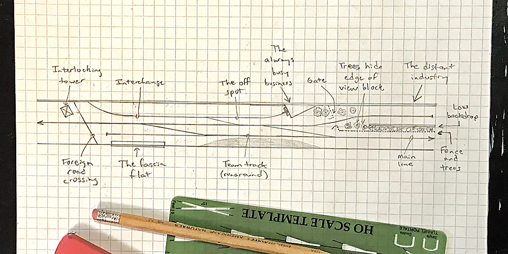 A sketch of a track plan for a one-foot-wide shelf shows several examples of compact industries.