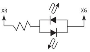 Track polarity signal.